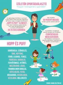 izuletor-sportagvalaszto-infografika